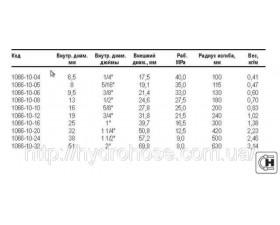 Рукав для горнодобывающей отрасли; 1066-10