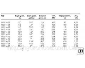 Рукав для систем от среднего до высокого давления, с внешним истиранием; 1102-14