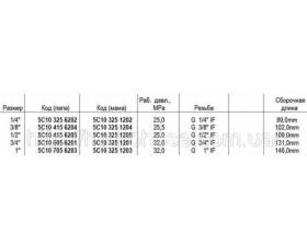 Швидкороз'ємне з'єднання (ШРЗ), 5557-05