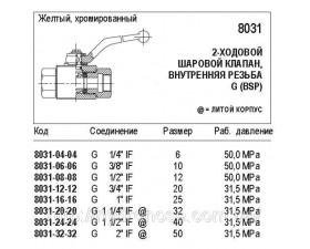 Шаровой кран, 2-ходовой, внутренняя резьба G (BSP), 8031