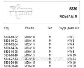 Хвостовик, резьба М, М, 5830