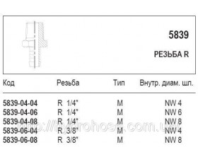 Хвостовик, резьба R, 5839