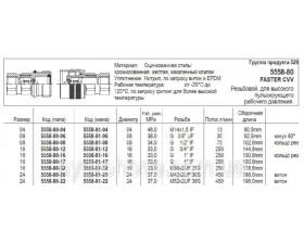 Быстроразъемное соединение (БРС), резьбовое, 5558-80/81